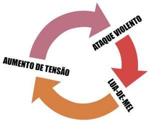 ciclo-violencia.JPG