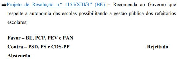 cantinas-vot.JPG
