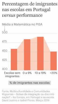 imigrantes.JPG