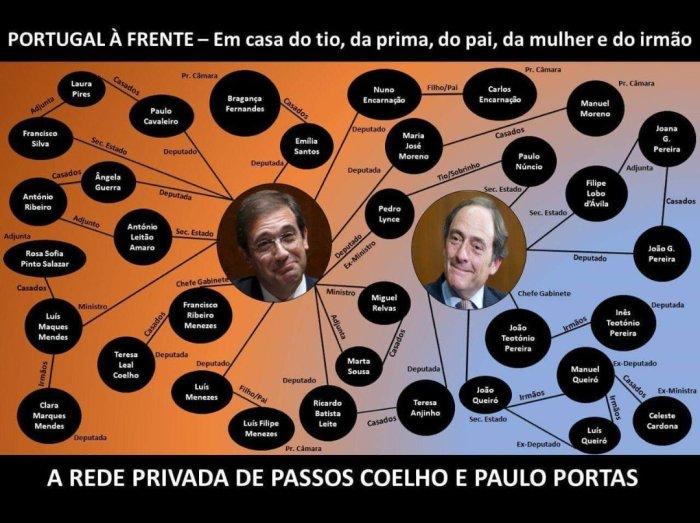 nepotismo-psd.jpg