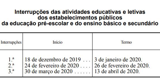 Calendario Dezembro 2019 Janeiro 2020.Calendario Escolar Para 2019 20 Escola Portuguesa