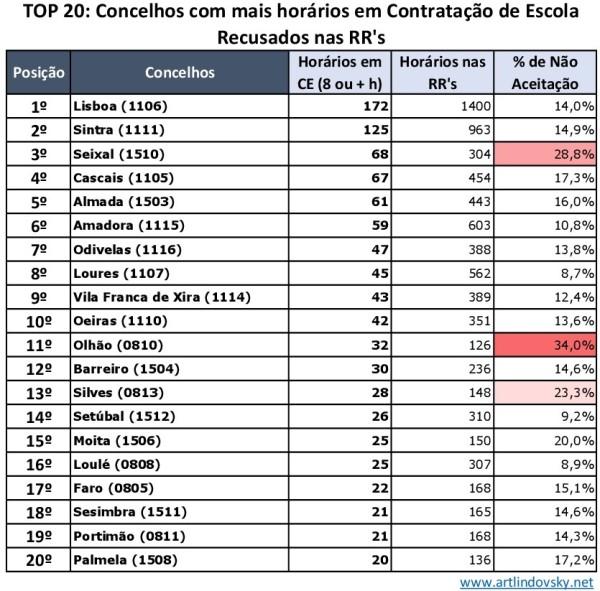 TOP20-CE.jpg