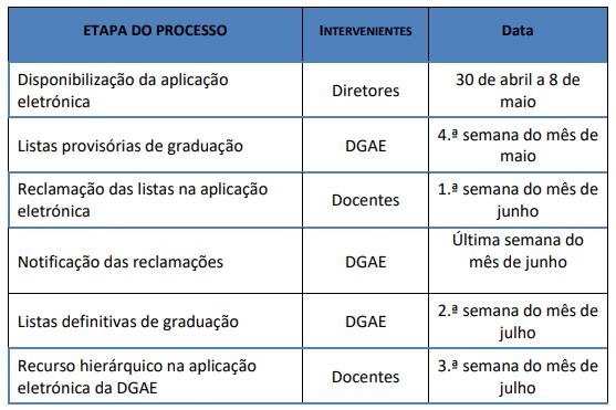 dgae-5-7-2020.PNG